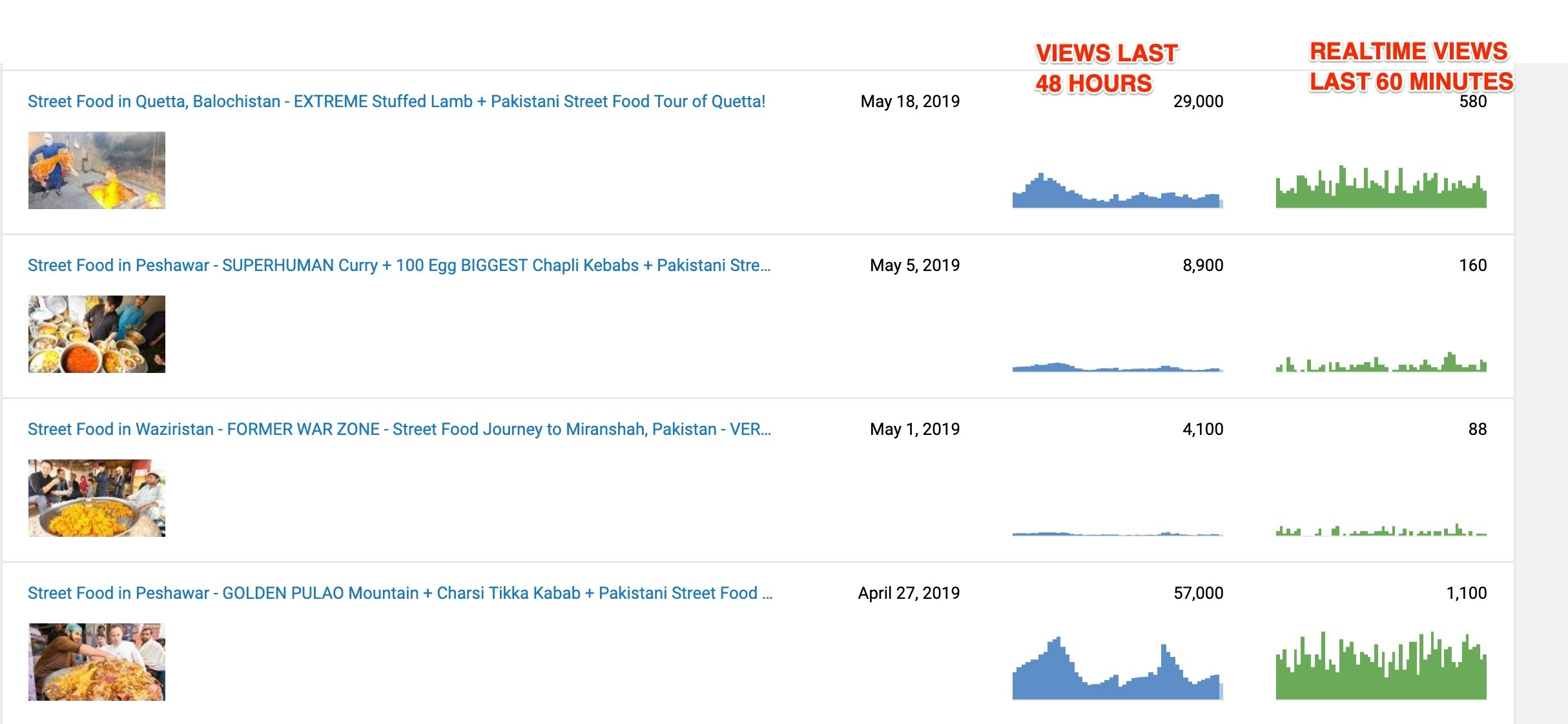 realtime youtube views
