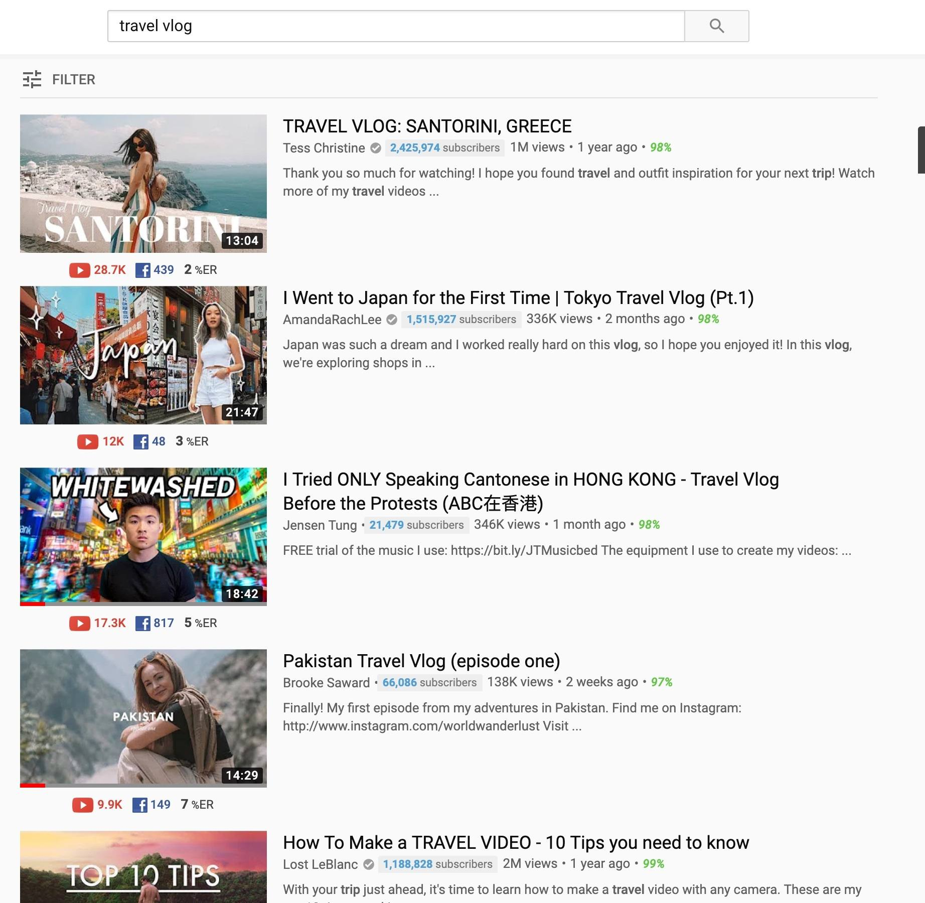 Youtube search bar analytics